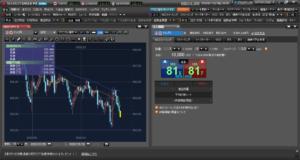 マーケットスピードFXの画面