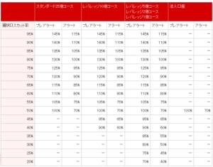 楽天FXにおけるアラート率の表
