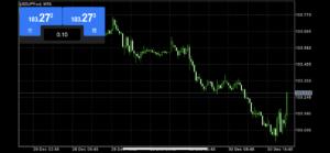 MT4アプリでのワンクリック取引モードの有効化②